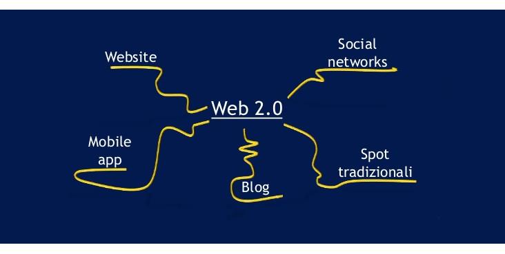 criteri di valutazione nel web marketing